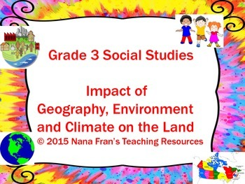 Impact of Geography, Environment and Climate on the Use of Land