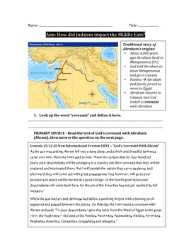 Ancient Hebrews/Israelites and Judaism in the Middle East