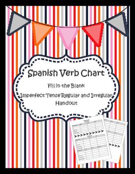 Imperfect Tense Verb Chart (regular and irregular verbs)