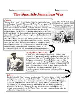 Imperialism: Spanish-American War Summary