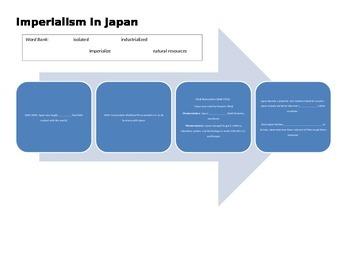 Imperialism in Japan