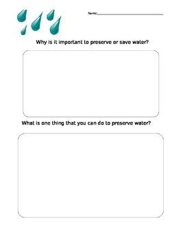 Importance to saving water