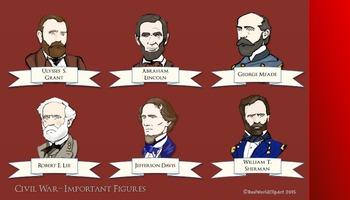 Social Studies Clip Art - American Civil War - BW/Color