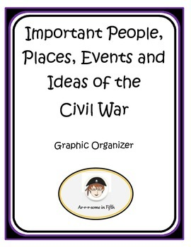 Important People, Places, Events and Ideas of the Civil Wa