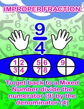 Improper Fractions = Poster/Anchor Chart with Cards for Students