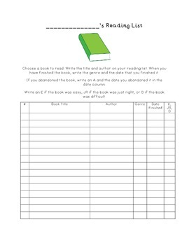 In-Class Independent Reading Log