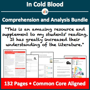 In Cold Blood – Comprehension and Analysis Bundle