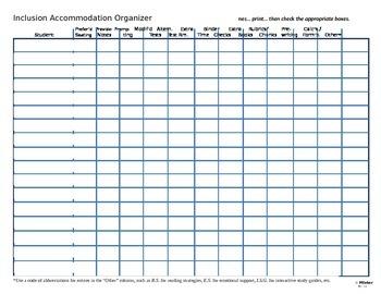 Organizer - Inclusion Accommodations Chart