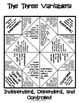 Independent,Dependent,and Control Variables Fortune Teller