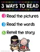 Independent Reading Anchor Charts
