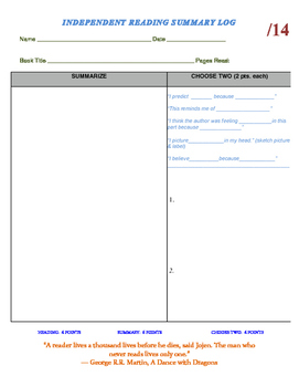 Independent Reading Journal