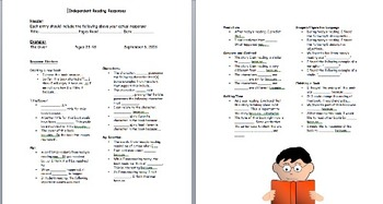 Independent Reading Response Starters