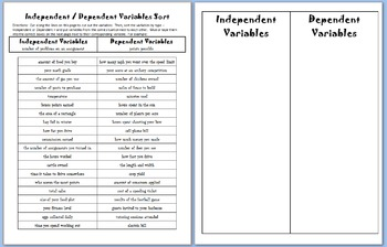 Independent and Dependent Variable Sorting Activity