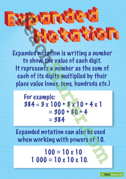 Index and Expanded Notation Posters