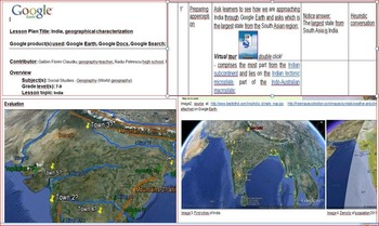 India, geographical characterization
