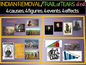Indian Removal/Trail of Tears: 4 causes 4 figures 4 events