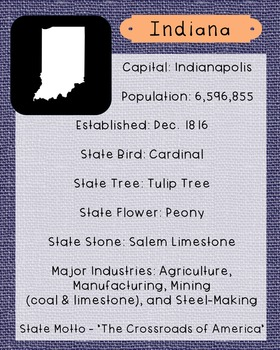 Indiana State Facts and Symbols Class Decor, Government, G