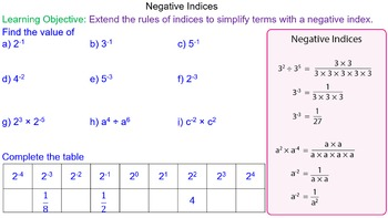 Indices with Negative Powers