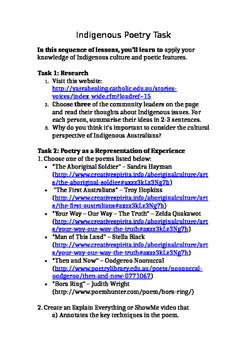 Indigenous Poetry Task