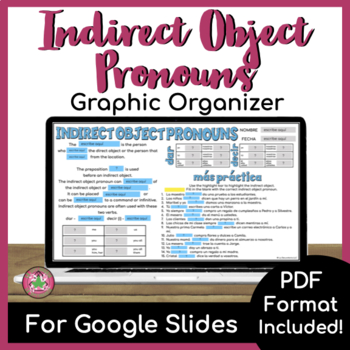 Indirect Object Pronoun Graphic Organizer