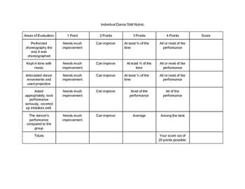 Individual Dance Skill Rubric (Group Performance Setting)