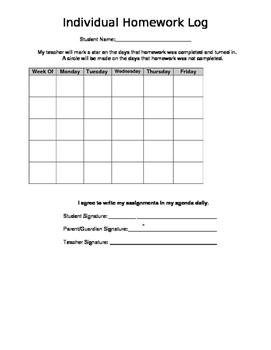 Individual Homework Log