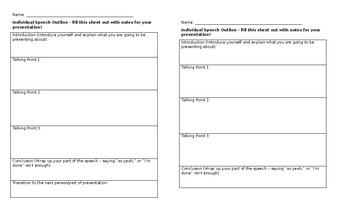 Individual Speech Outline (Public Speaking, Speaking & Lis