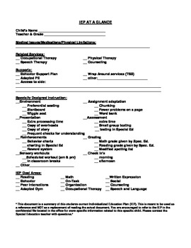 Individualized Education Plan At-A-Glance Form