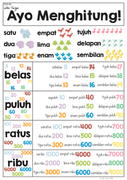 Indonesian Number Poster | Menghitung Bahasa Indonesia