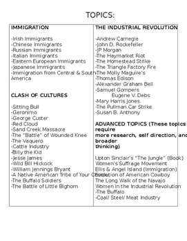 Industrial Revolution - American West Research Project