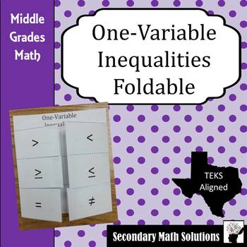 Inequalities Foldable