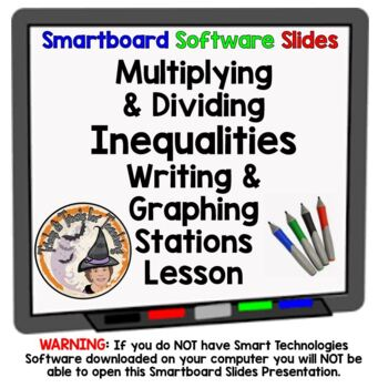 Multiplying Dividing Inequalities Multiply and Divide Grap