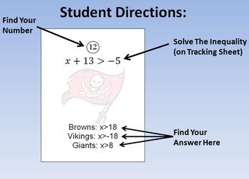 Solving Inequalities Gallery Walk (NFL Teams)