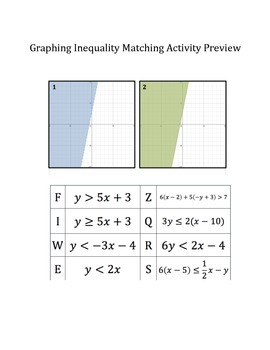 Linear Inequality Matching Activity