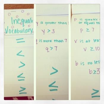 Inequality Vocabulary Foldable/Flipchart