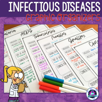 Infectious Disease Graphic Organizers