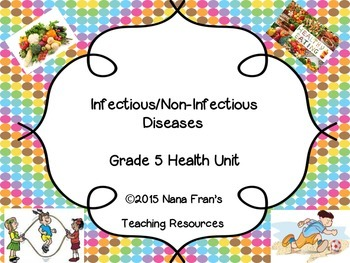 Grade 5 Health - Infectious and Non-Infectious Illnesses/Diseases