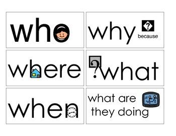 """WH"" visual"