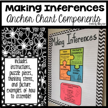Inference Anchor Chart Components