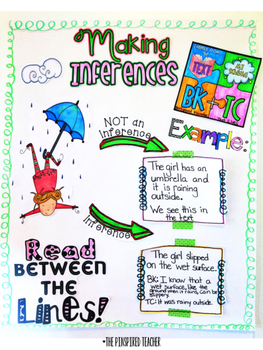 Inference Anchor Chart + Interactive Reading Notebook Inse