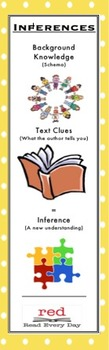 Inference Bookmarks