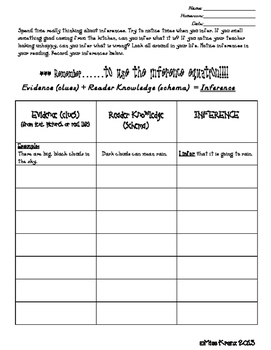 Inference Chart