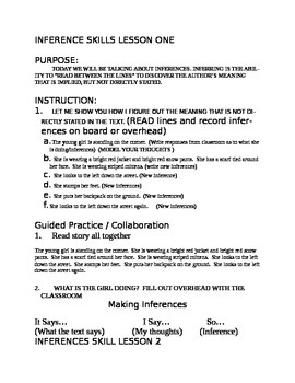 Inference Introduction