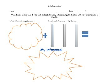 Inference Map