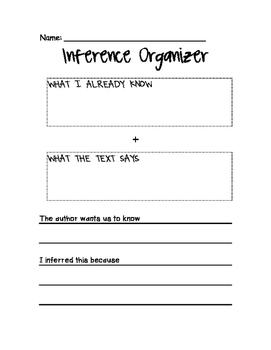 Inference Organizer