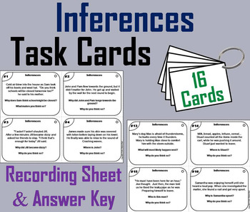 Inference Task Cards 4th 5th 6th 7th Grade Reading Compreh