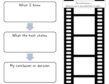 Inference & Visualize Graphic Organizer