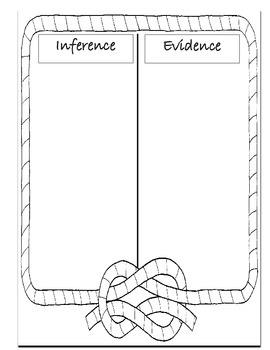Inference vs evidence