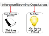 Inferences Anchor Chart