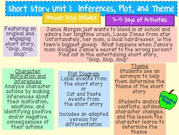 Inferences, Plot, and Theme Fun!